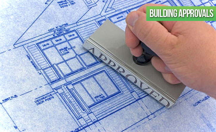 Building approvals ACT